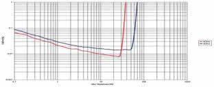 SYSTEM FIDELITY CD-300SE + SA-300SE -