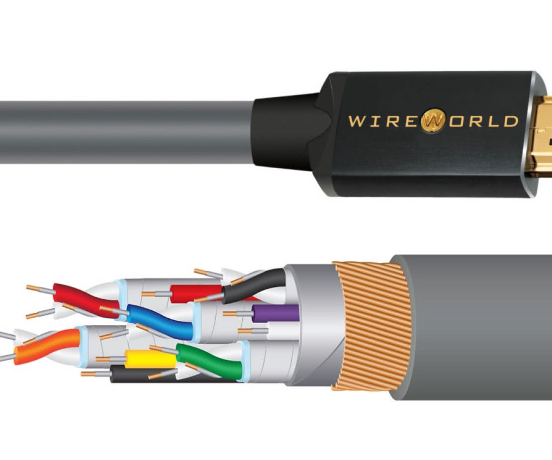 Kabel Wireworld Silver Sphere HDMI