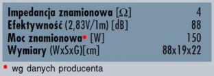 ACOUSTIC ENERGY AEGIS EVO 3 - rys. 5. Charakterystyka przetwarzania w całym pasmie akustycznym, złożona z pomiarów sinusoidą i MLS.