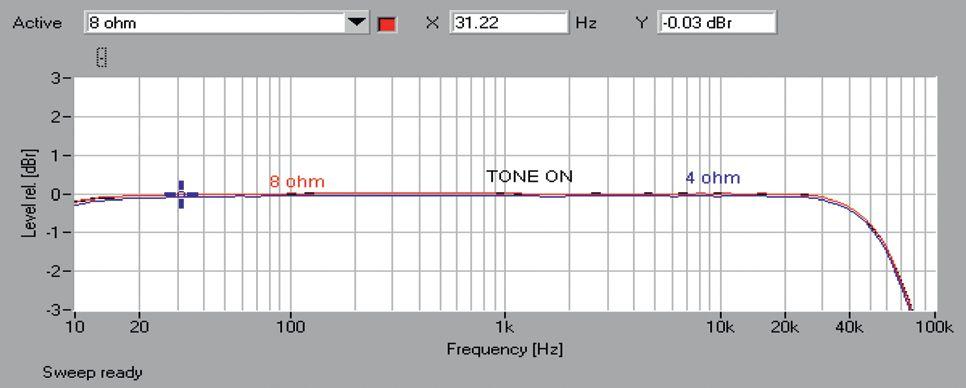 46132-wzmacniacz_nad_c368_audiocompl_lab