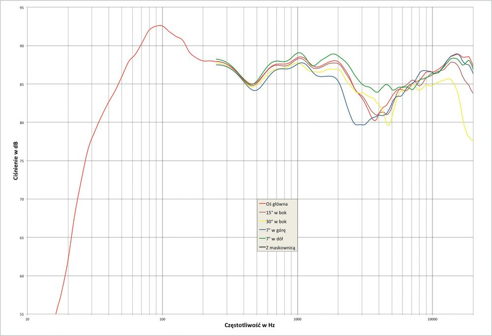 52274-pylon-ruby-25-audiocompl-lab1.jpg