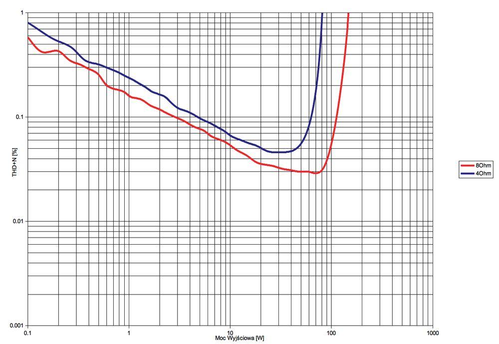 pioneer vsx lx302. pioneer vsx-lx302 - thd + vsx lx302