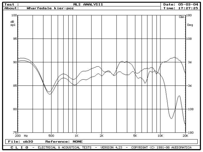 18739-max_wharfedale_diamond___lab_.jpg
