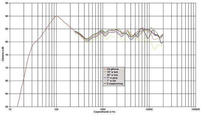 Примеры планировки дачного участка 6 соток схема 236